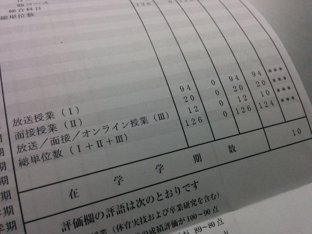 単位認定試験の合格通知が届いた